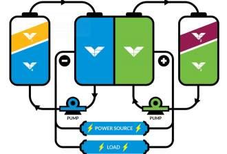 SunPower To Provide 194 Megawatts Of Solar Panels To