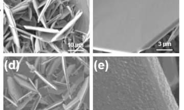 Vanadium disulphide stabilised for faster charging batteries