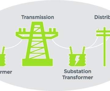 T&D Asset Operators Look to Critical Energy Storage - VanadiumCorp